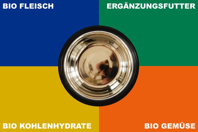 4 Komponenten Bio Futter Prinzip Nikolaus Kugler